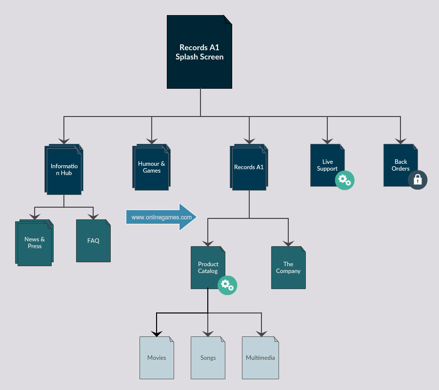 Website Sitemap Software And Sitemap Templates Creately
