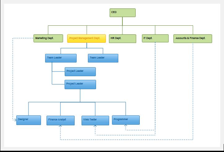 diagrams-geeklk